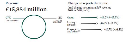 Corporate - Modern Slavery Act